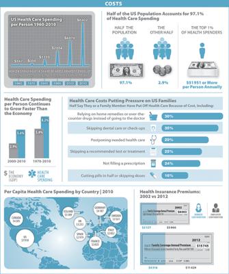 jama_infographic_costs_400px