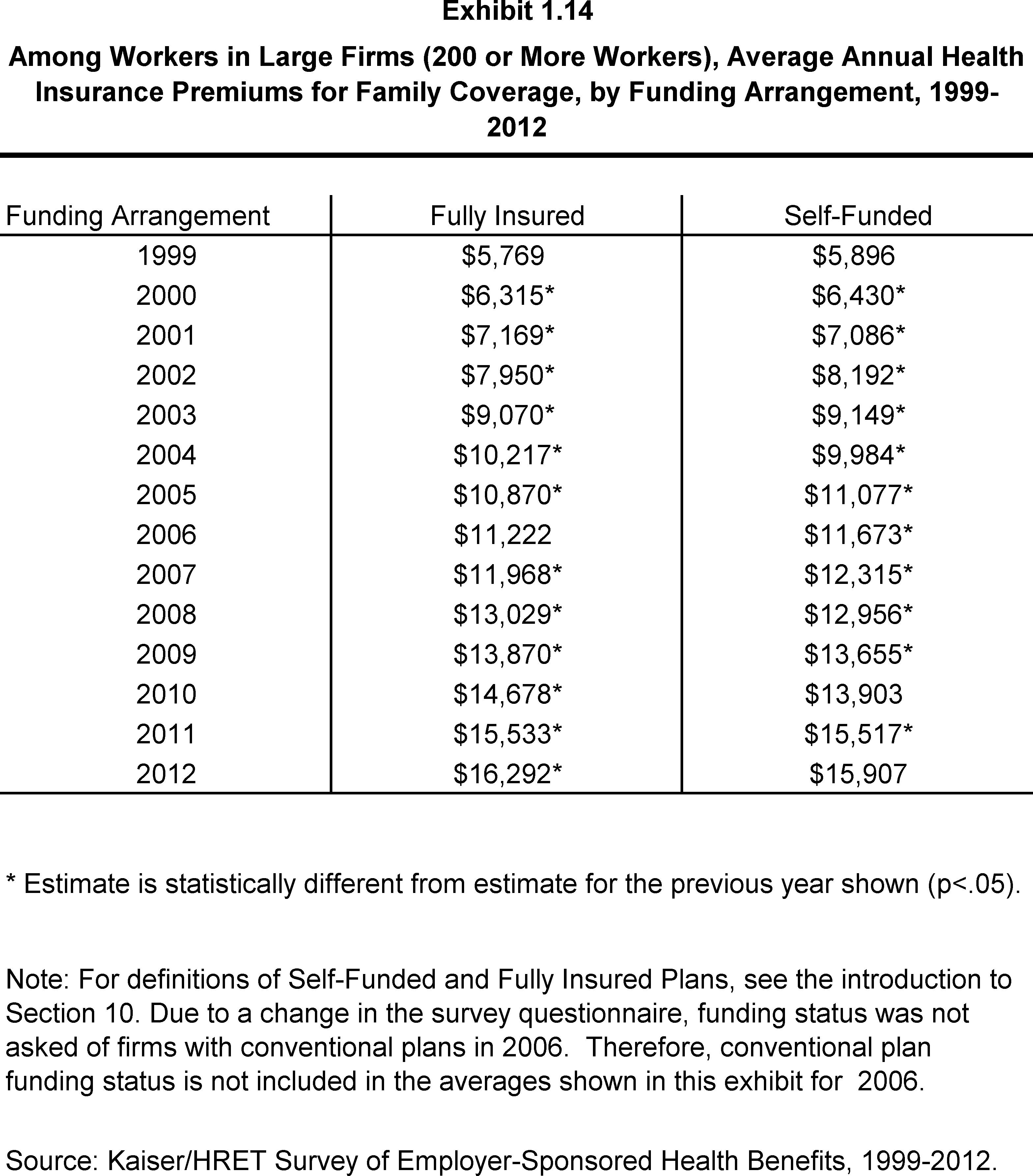 Ehbs 2012 Section 1 Kff