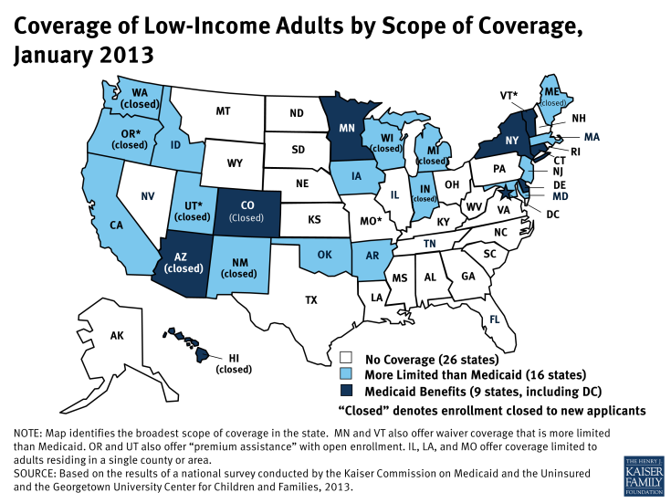 Coverage of Low-Income Adults by Scope of Coverage, January 2013