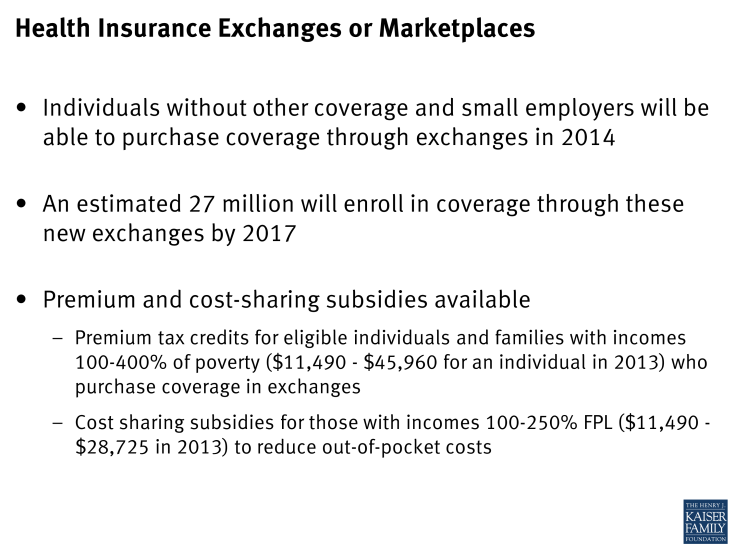 Health Insurance Exchanges or Marketplaces
