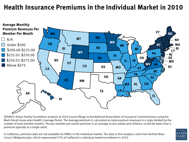 Health Insurance Premiums in the Individual Market in 2010