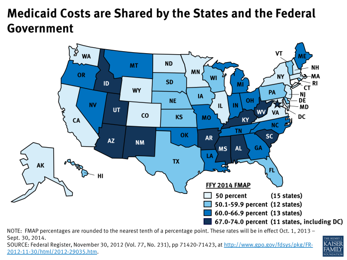 Medicaid Costs are Shared by the States and the Federal Government
