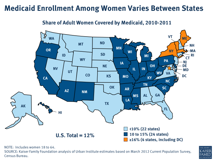 Medicaid Enrollment Among Women Varies Between States