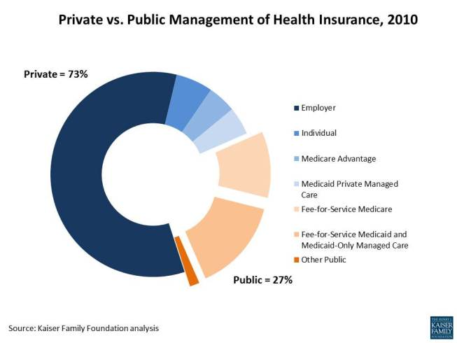 Policy-insights-01192012_privateinsurance_NOTES3