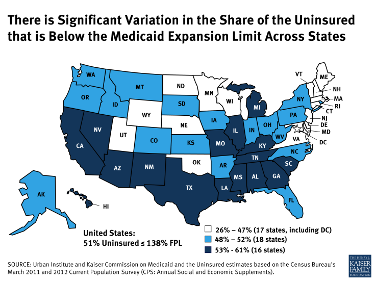 There is Significant Variation in the Share of the Uninsured that is Below the Medicaid Expansion Limit Across States