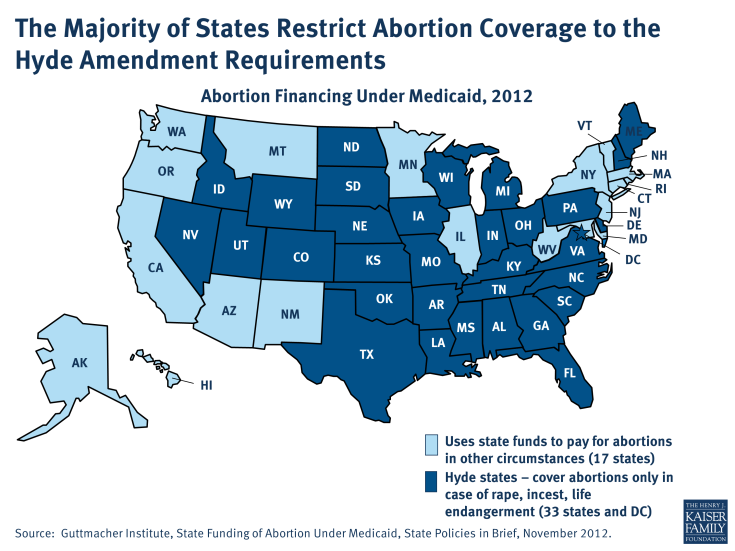 The Majority of States Restrict Abortion Coverage to the Hyde Amendment Requirements