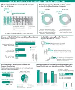 jama_infographic_women_April2013