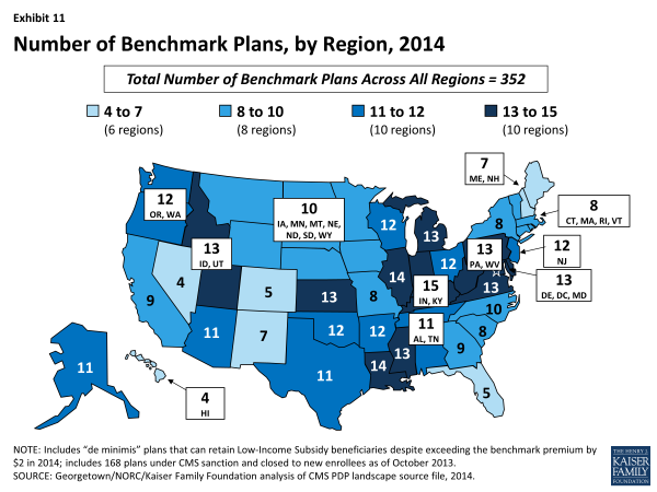 Exhibit 11.  Number of Benchmark Plans, by Region, 2014