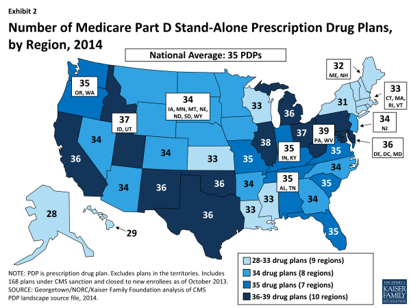 Exhibit 2.  Number of Medicare Part D Stand-Alone Prescription Drug Plans, by Region, 2014