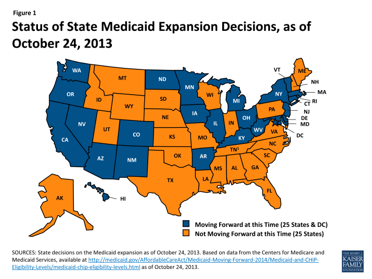 Figure 1: Status of State Medicaid Expansion Decisions, as of October 24, 2013