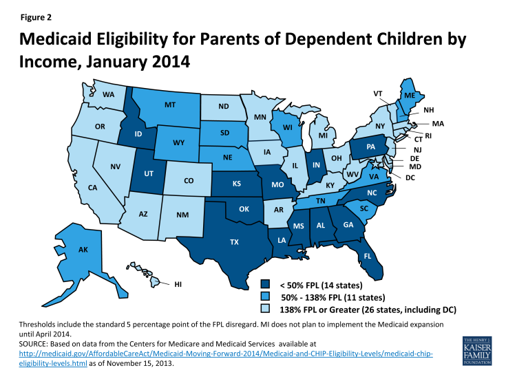 Figure 2: Medicaid Eligibility for Parents of Dependent Children by Income, January 2014
