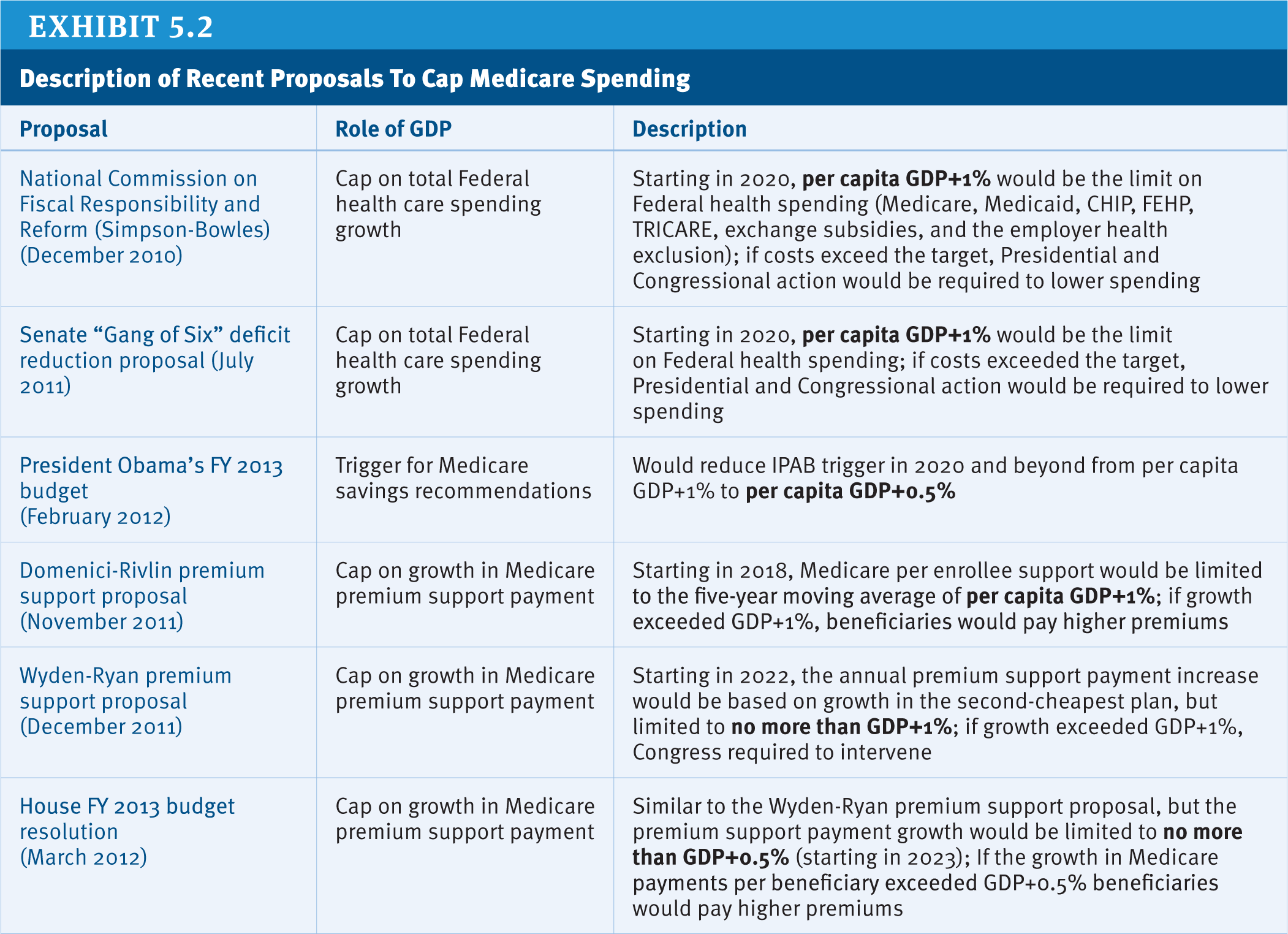 benefits of medicare and medicaid