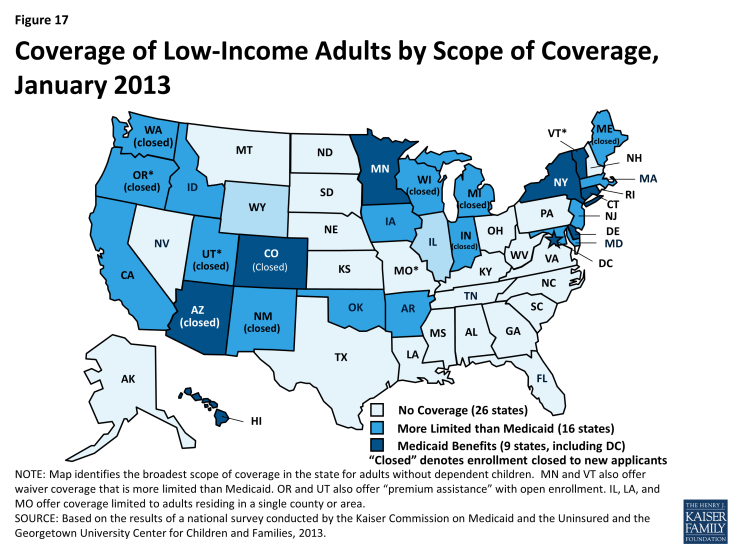 Figure 17: Coverage of Low-Income Adults by Scope of Coverage, January 2013