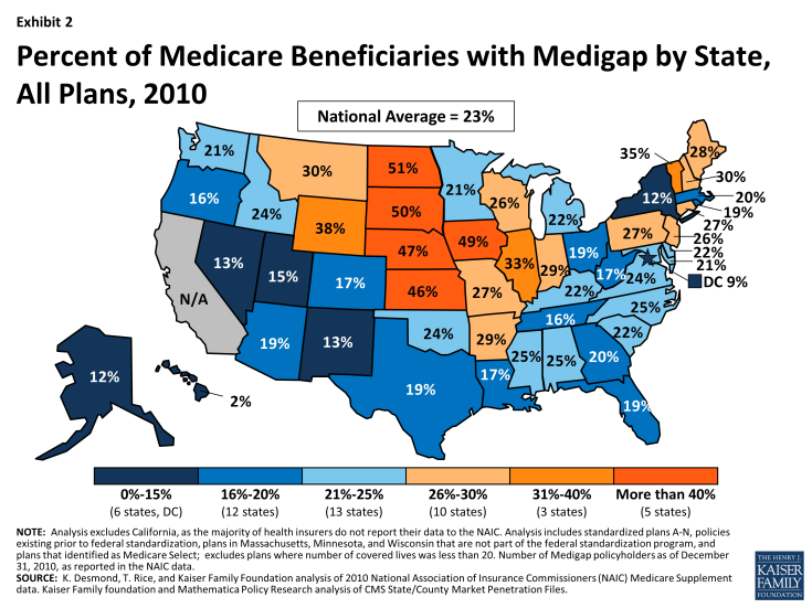 Exhibit 2.  Percent of Medicare Beneficiaries with Medigap by State, All Plans, 2010