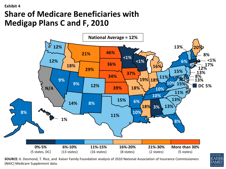 Exhibit 4.  Share of Medicare Beneficiaries with Medigap Plans C and F, 2010