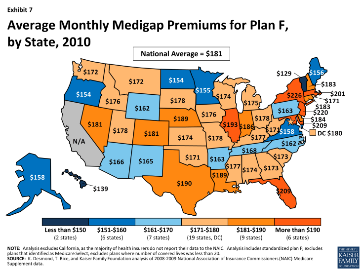 Exhibit 7.  Average Monthly Medigap Premiums for Plan F, by State, 2010