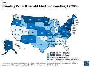 Figure 2 - Spending Per Full Benefit Medicaid Enrollee, FY 2010