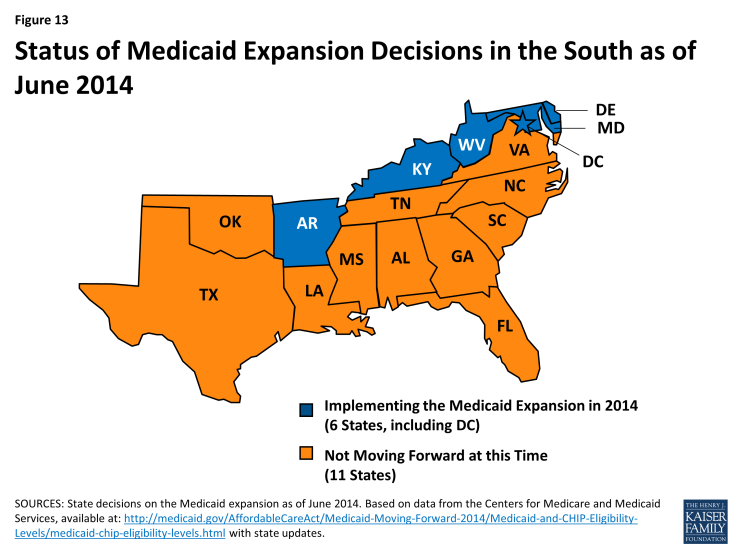 Figure 13: Status of Medicaid Expansion Decisions in the South as of June 2014