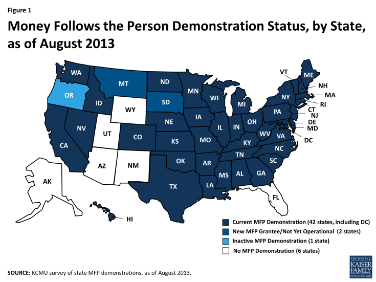 Figure 1:  Money Follows the Person Demonstration Status, by State, as of August 2013