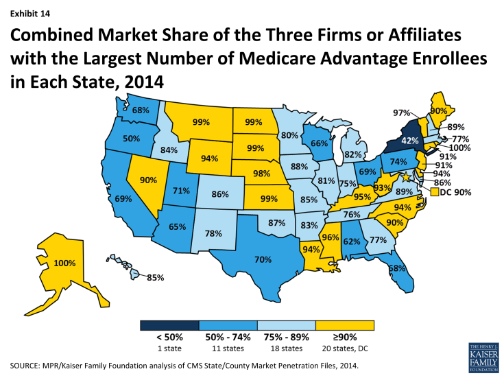Exhibit 14: Combined Market Share of the Three Firms or Affiliates with the Largest Number of Medicare Advantage Enrollees in Each State, 2014