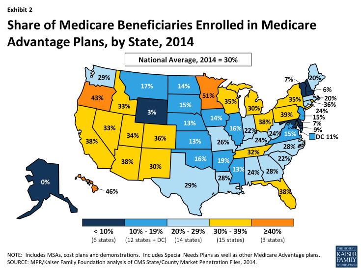 Exhibit 2: Share of Medicare Beneficiaries Enrolled in Medicare Advantage Plans, by State, 2014