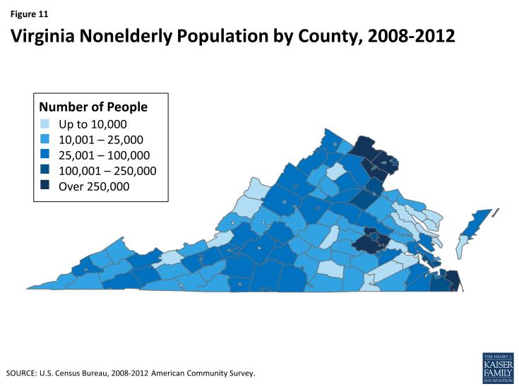 Figure 11: Virginia Nonelderly Population by County, 2008-2012