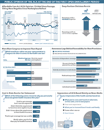 jama_2014april_polling