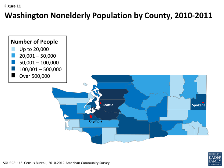 Figure 11: Washington Nonelderly Population by County, 2010-2011