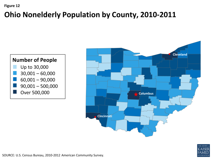 Figure 12: Ohio Nonelderly Population by County, 2010-2011