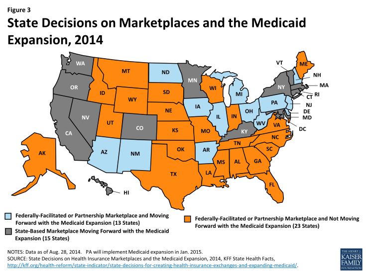 Figure 3: State Decisions on Marketplaces and the Medicaid Expansion, 2014