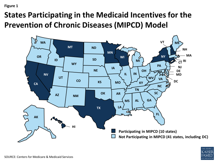 Figure 1: States Participating in the Medicaid Incentives for the Prevention of Chronic Diseases (MIPCD) Model