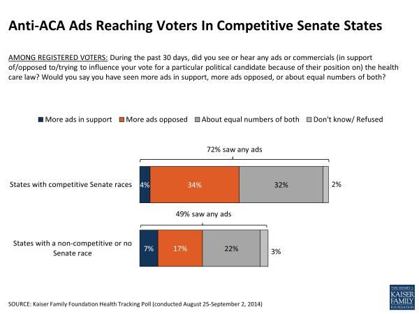 Anti-ACA Ads Reaching Voters In Competitive Senate States