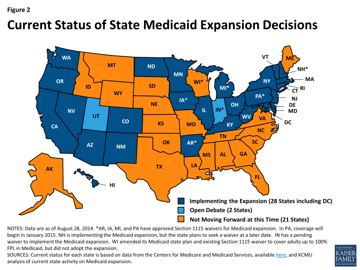 Figure 2: Current Status of State Medicaid Expansion Decisions
