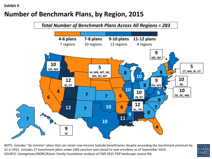 Exhibit 9: Number of Benchmark Plans, by Region, 2015