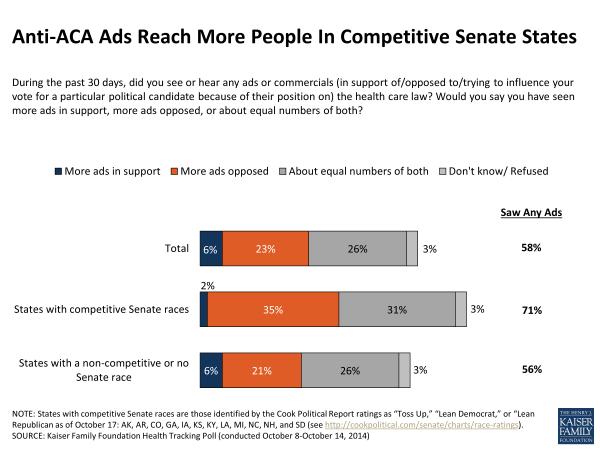 Anti-ACA Ads Reach More People In Competitive Senate States
