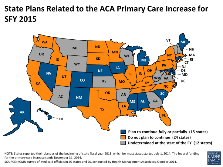 State Plans Related to the ACA Primary Care Increase for SFY 2015