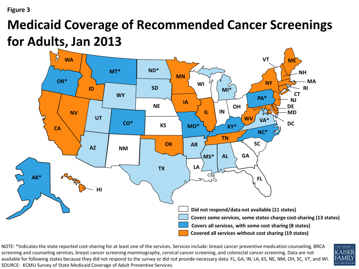 Figure 3: Medicaid Coverage of Recommended Cancer Screenings for Adults, Jan 2013