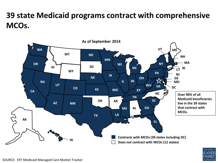 39 state Medicaid programs contract with comprehensive MCOs.