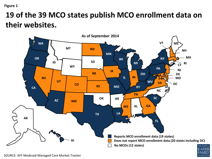 Figure 1: 19 of the 39 MCO states publish MCO enrollment data on their websites.