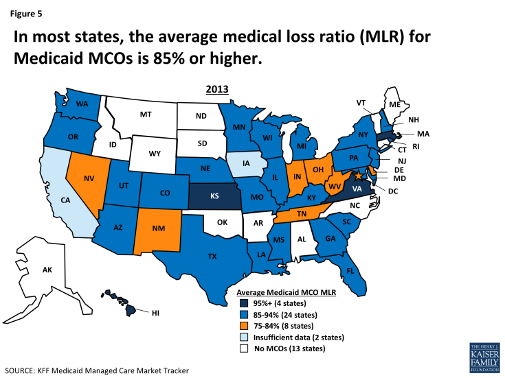 Figure 5: In most states, the average medical loss ratio (MLR) for Medicaid MCOs is 85% or higher.