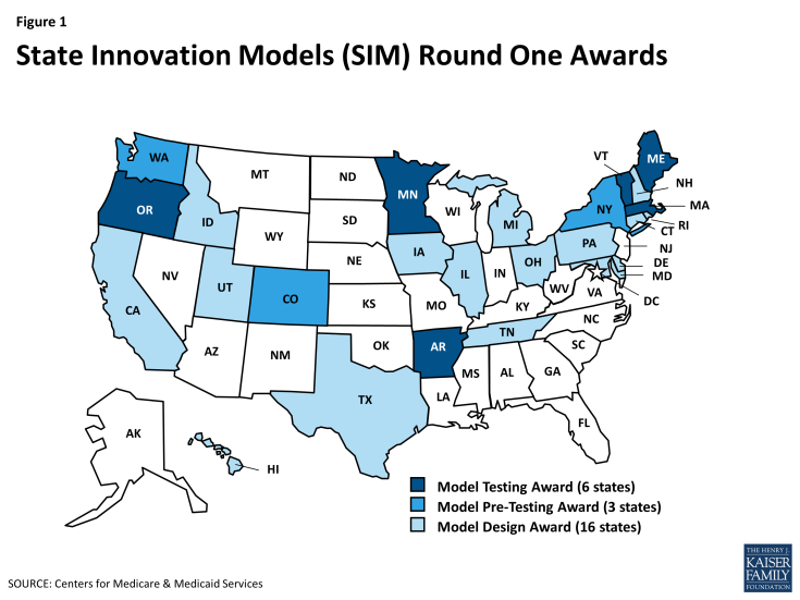 Figurew 1: State Innovation Models (SIM) Round One Awards