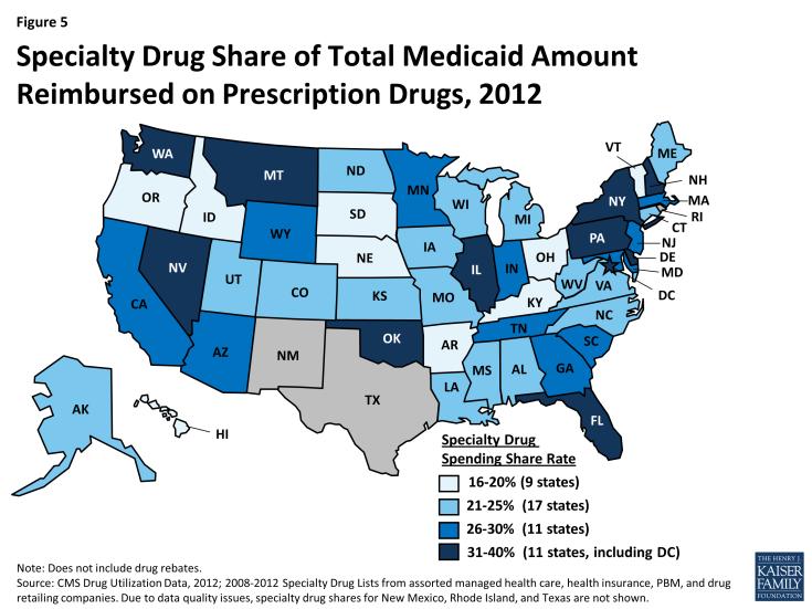 Figure 5: Specialty Drug Share of Total Medicaid Amount Reimbursed on Prescription Drugs, 2012