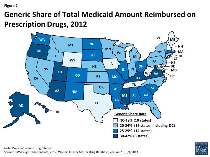 Figure 7: Generic Share of Total Medicaid Amount Reimbursed on Prescription Drugs, 2012