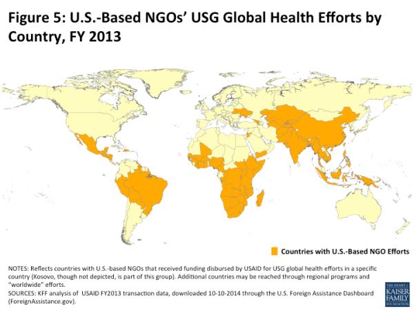 Figure 5: U.S.-Based NGOs' USG Global Health Efforts by Country, FY 2013