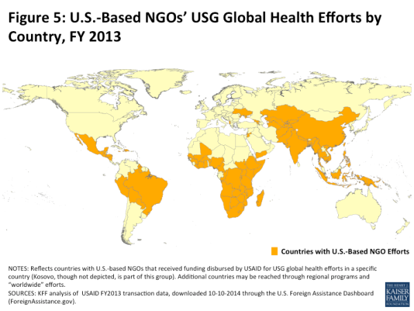Figure 5: U.S.-Based NGOs' USG Global Health Efforts by Country, FY 2013
