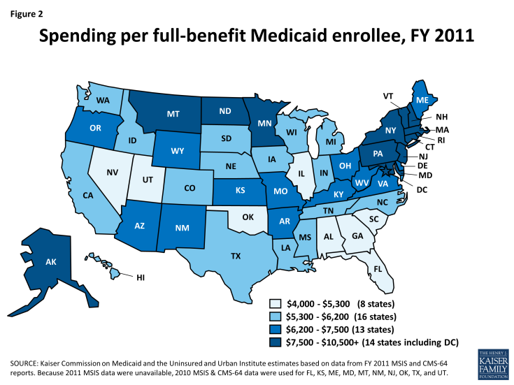 Figure 2: Spending per full-benefit Medicaid enrollee, FY 2011