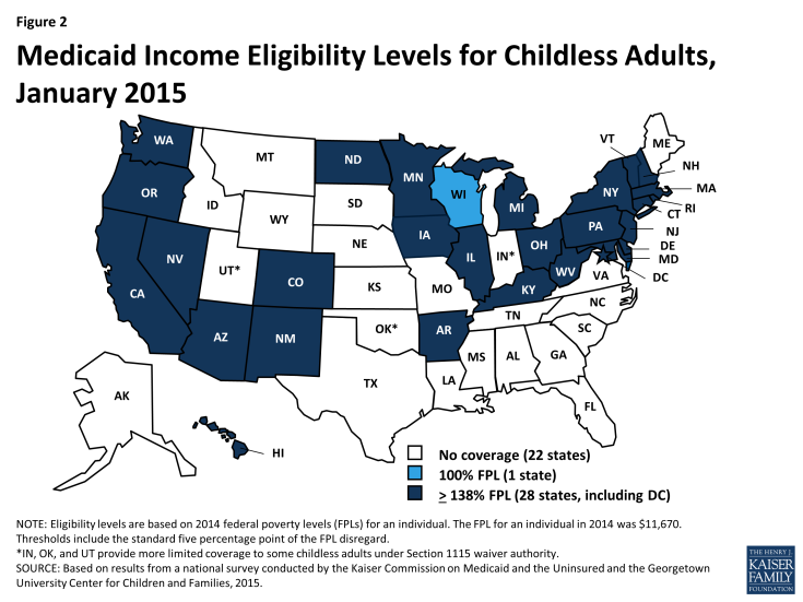 Figure 2: Medicaid Income Eligibility Levels for Childless Adults, January 2015