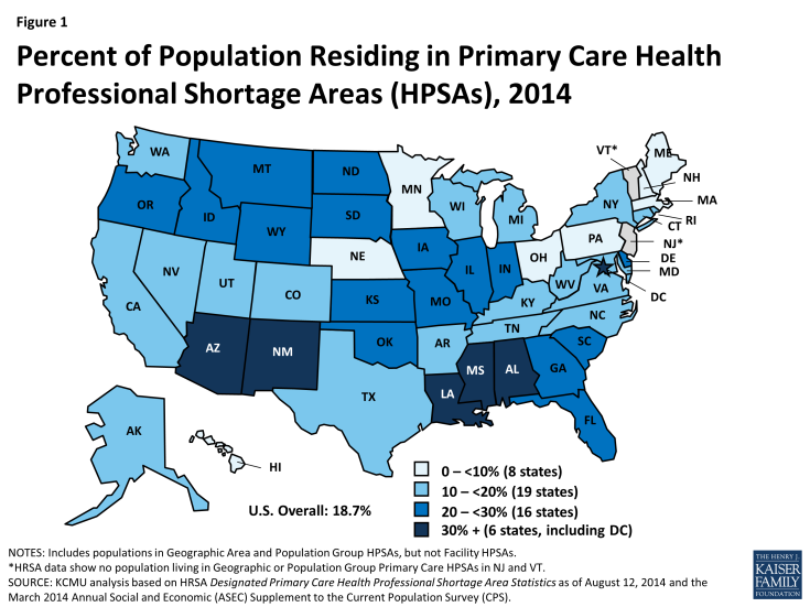 Figure 1: Percent of Population Residing in Primary Care Health Professional Shortage Areas (HPSAs), 2014