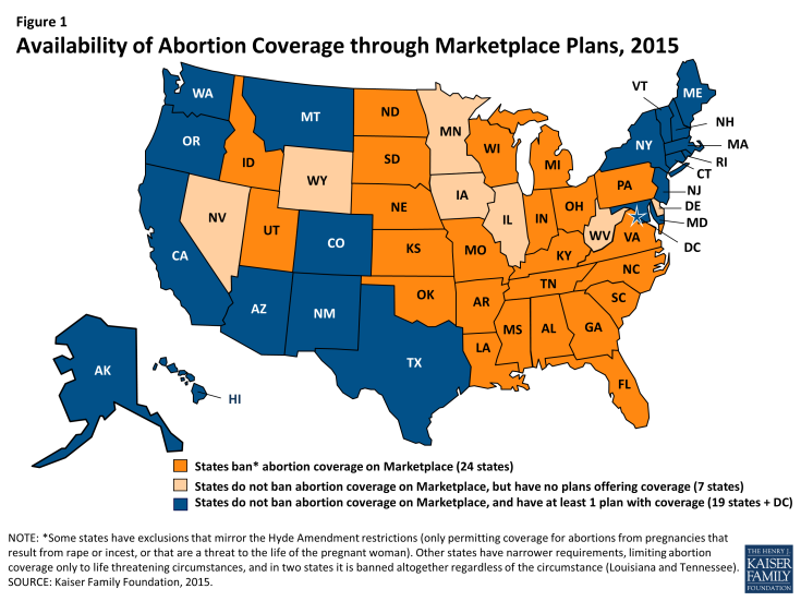 Figure 1: Availability of Abortion Coverage through Marketplace Plans, 2015States