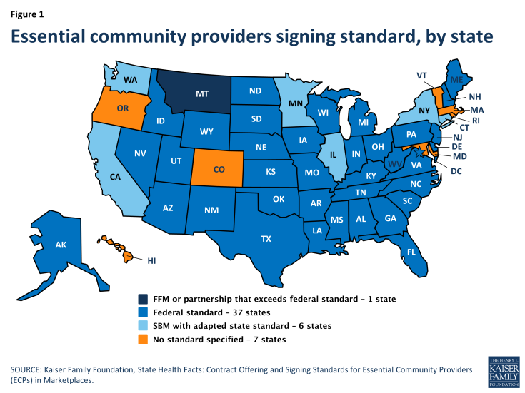 Figure 1: Essential community providers signing standard, by state